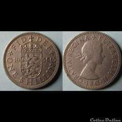 Monnaie Royaume-Uni