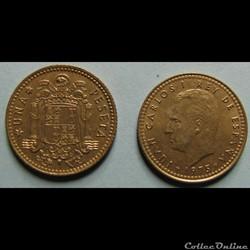 Monnaie moderne Espagne