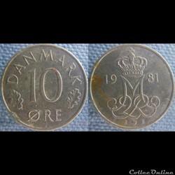10 Ore 1981