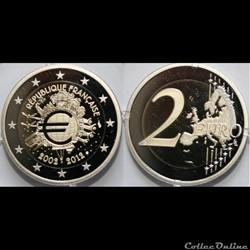 France - Euros
