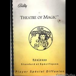 manuel flipper pinball THEATRE OF MAGIC ...