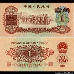 CHINE - PICK 873 - 1 JIAO 1960