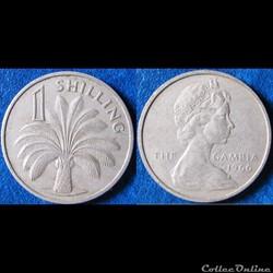 Monnaie Gambie