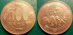World Coins-Japon
